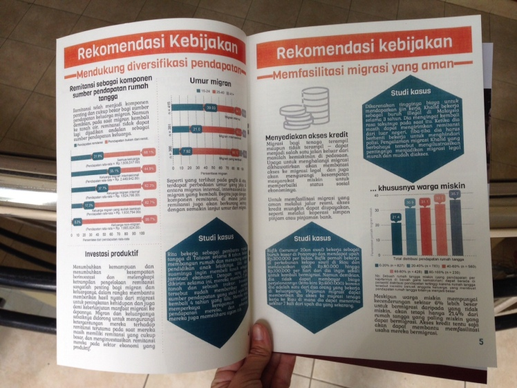 A policy brief in Bahasa summarising our findings. This will be made available online soon.